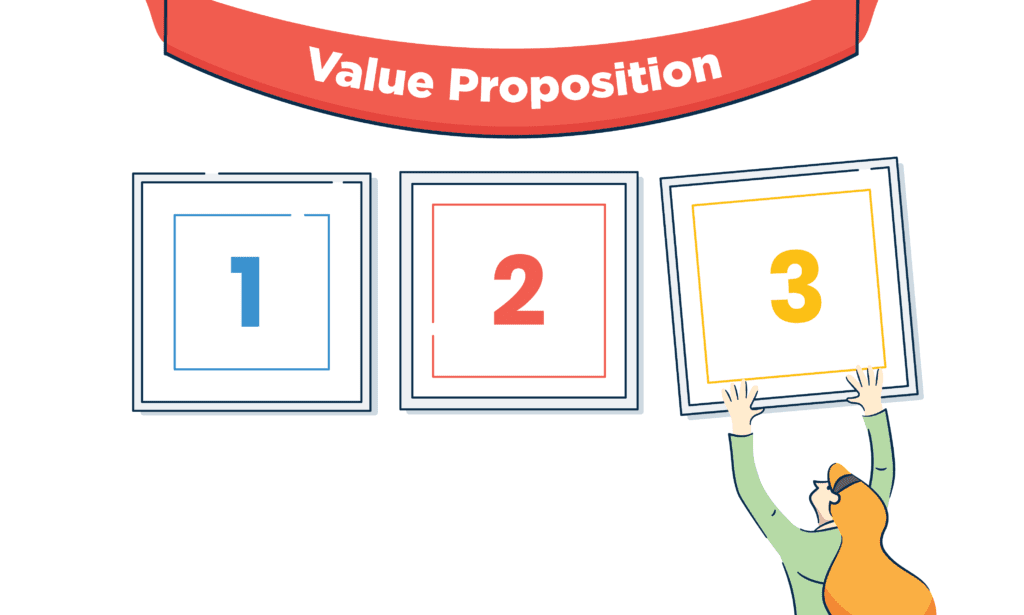 Value Proposition of Answering Service